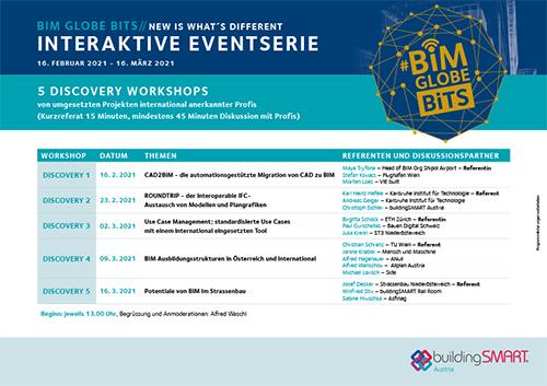 BIM Global BITS 2021 Programm